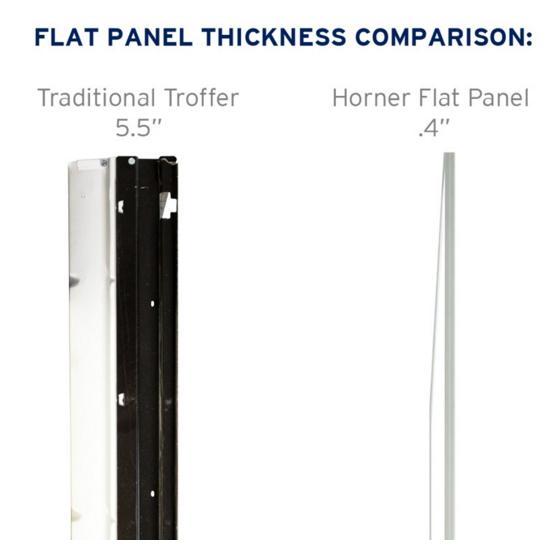 Flat Panel Troffers Image 2